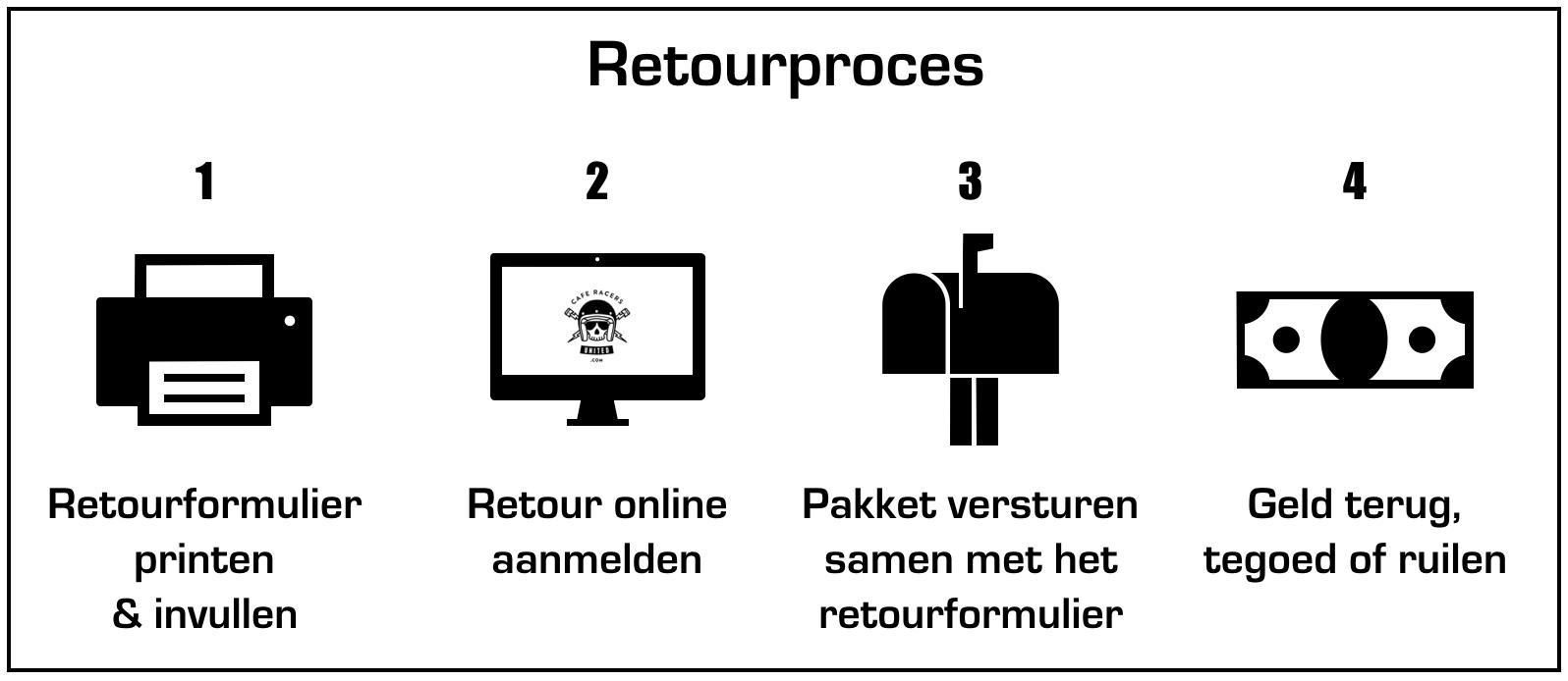 Retourproces MU