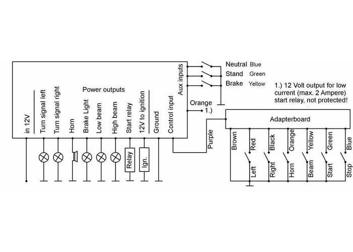 Elektronicbox versie G2