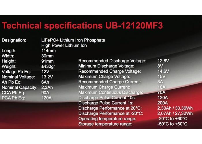 Ultrabatt Lithium Accu Module