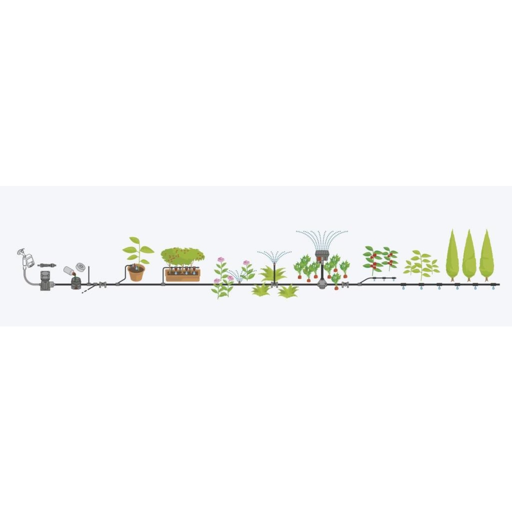 Gardena Gardena Micro Drip startset voor rijplanten en heggen - 50m