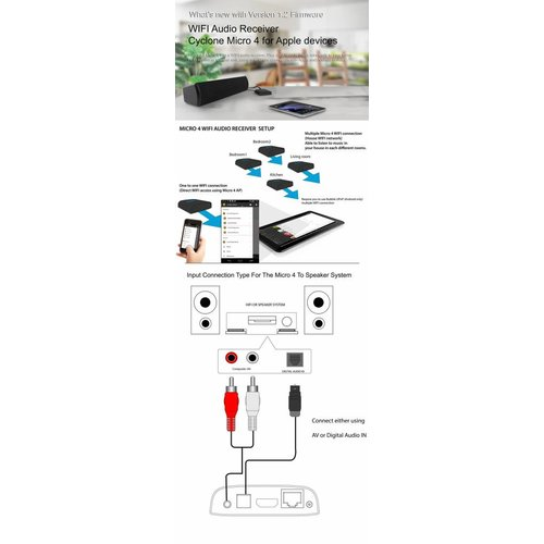Sumvision Cyclone Micro 4 compact mediaspeler1080p netwerk speler, Miracast, Wifi Audio muziek ontvanger