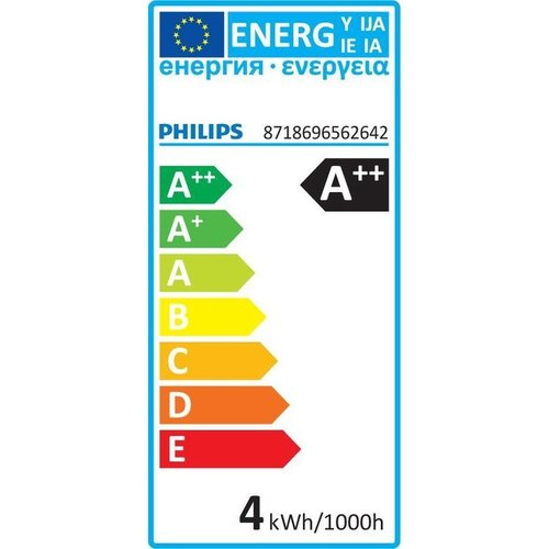 Philips 3.1 W (25W) GU10 Cool White Non-dimmable Spot LED-lamp
