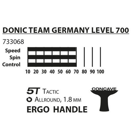 Donic Schildkröt Donic Schildkröt tafeltennisbat Team Germany 700 zwart