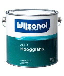 Aqua Hoogglans