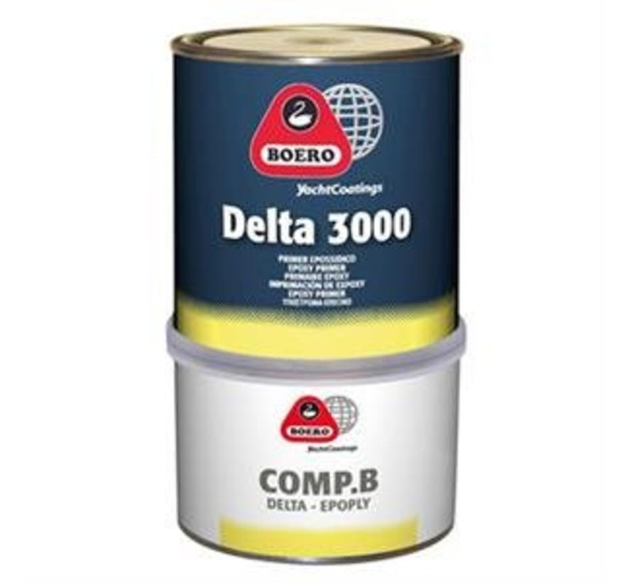 Delta 3000 Epoxy Primer Set (10 liter)