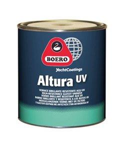 Altura UV gloss