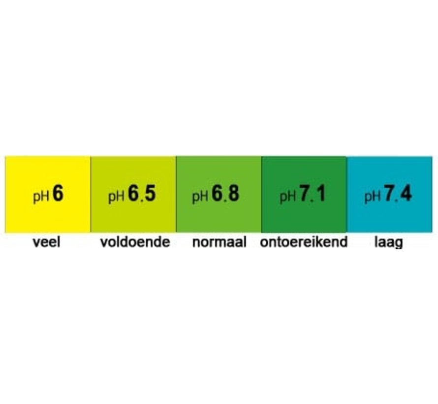 Aqua-Noa CO2 dropchecker MT1+MT2