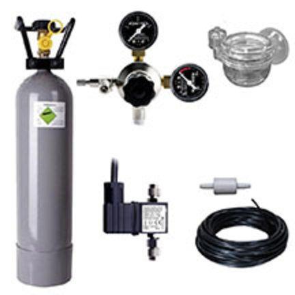 Complete CO2 sets