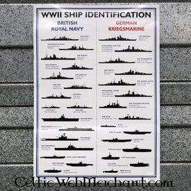 WWII fartyget igenkännings affisch