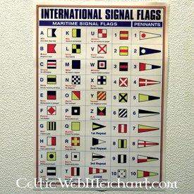 Poster Drapeaux de signalisation internationaux