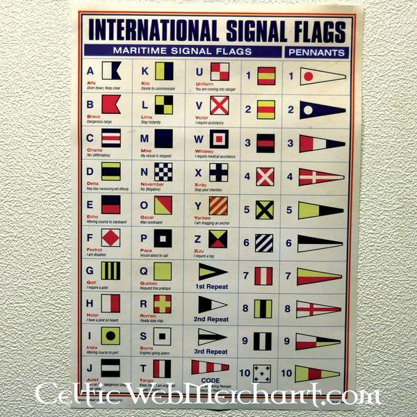Plakat Internationale signal flag