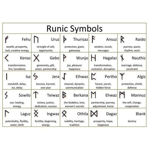 Windlass Steelcrafts Ensemble de pierres runiques 25 pierres d'obsidienne avec sac