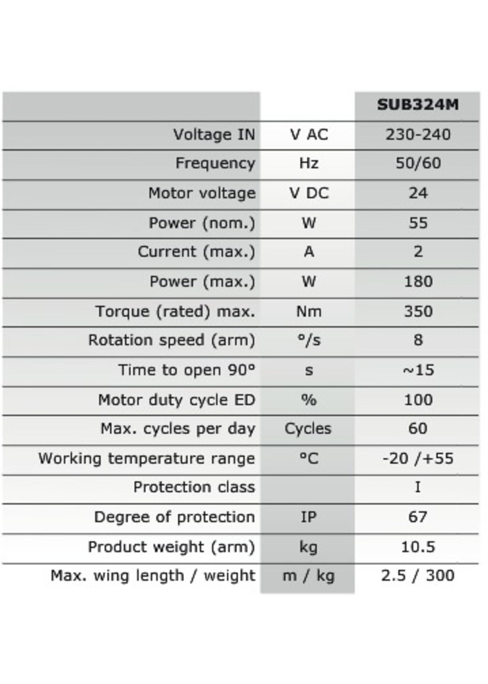 Liftmaster SUB300K 230V Ondergrondse poortopener kit voor vleugelpoort