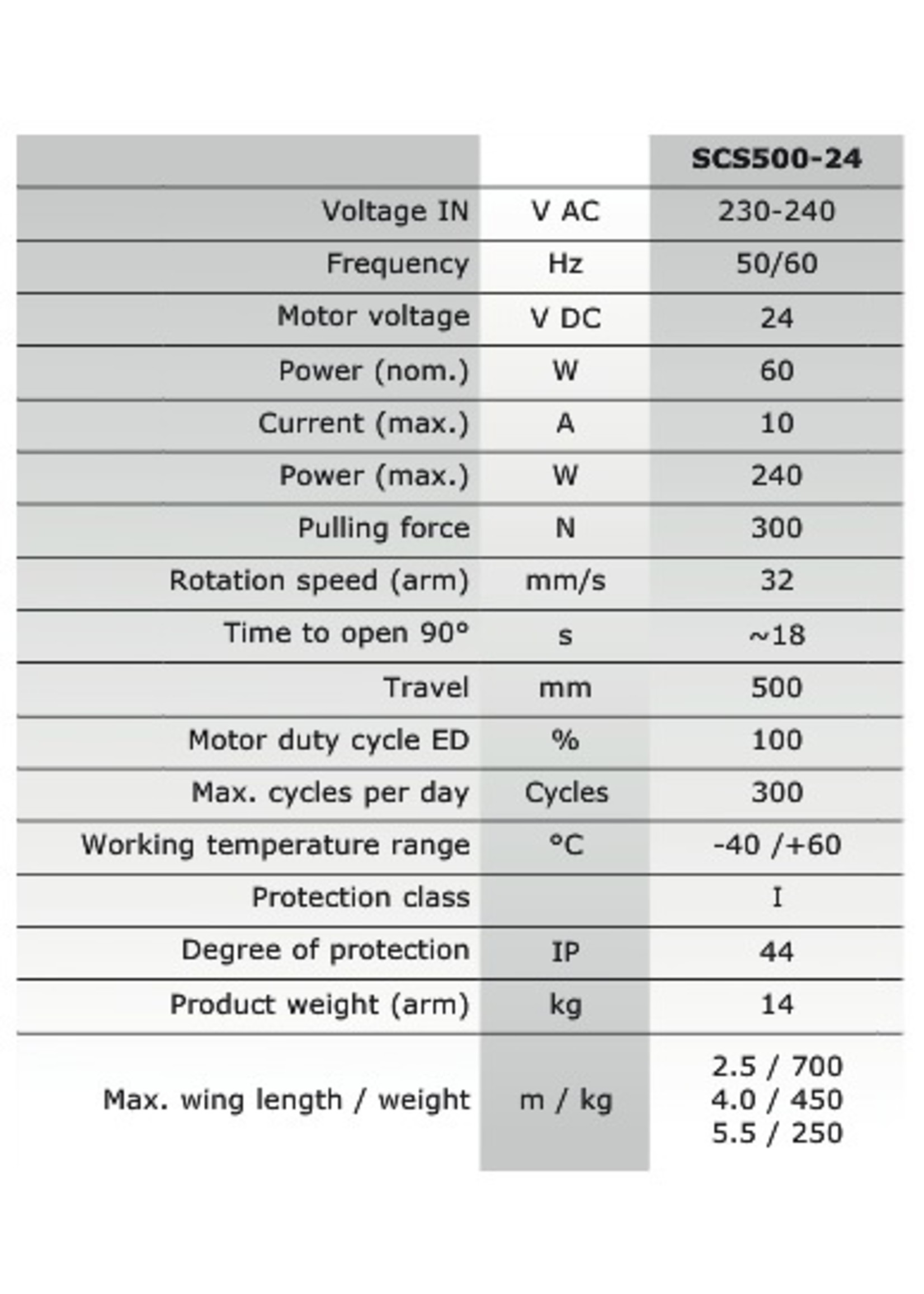 Liftmaster SCS524KS 24V Kit motorisation de portail 1 battants SCS500