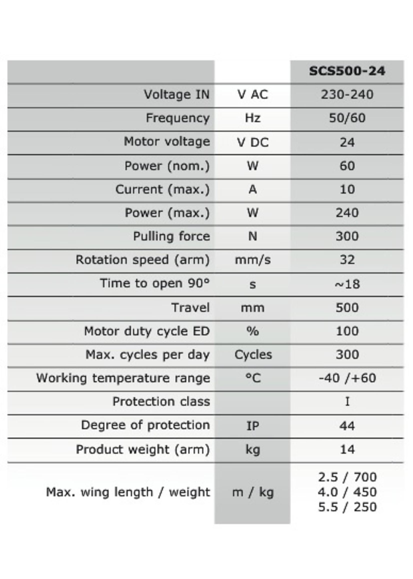 Liftmaster SCS524KS Poortopener kit voor enkele vleugel SCS500