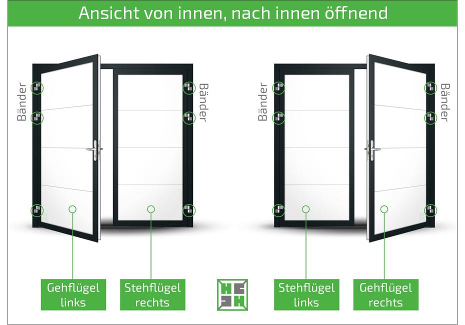 HC Fenster