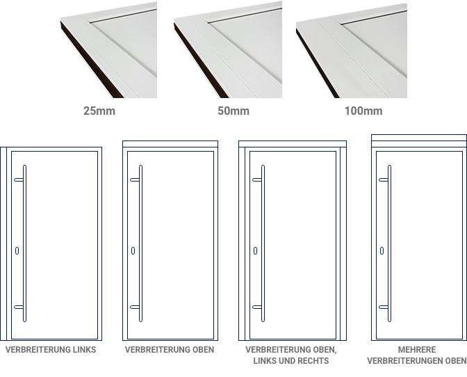 DS92 Haustür Rahmenverbreiterung