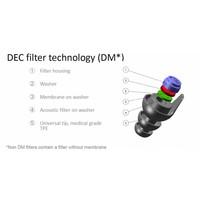 Pro Amplified | vlakke demping | 17 dB
