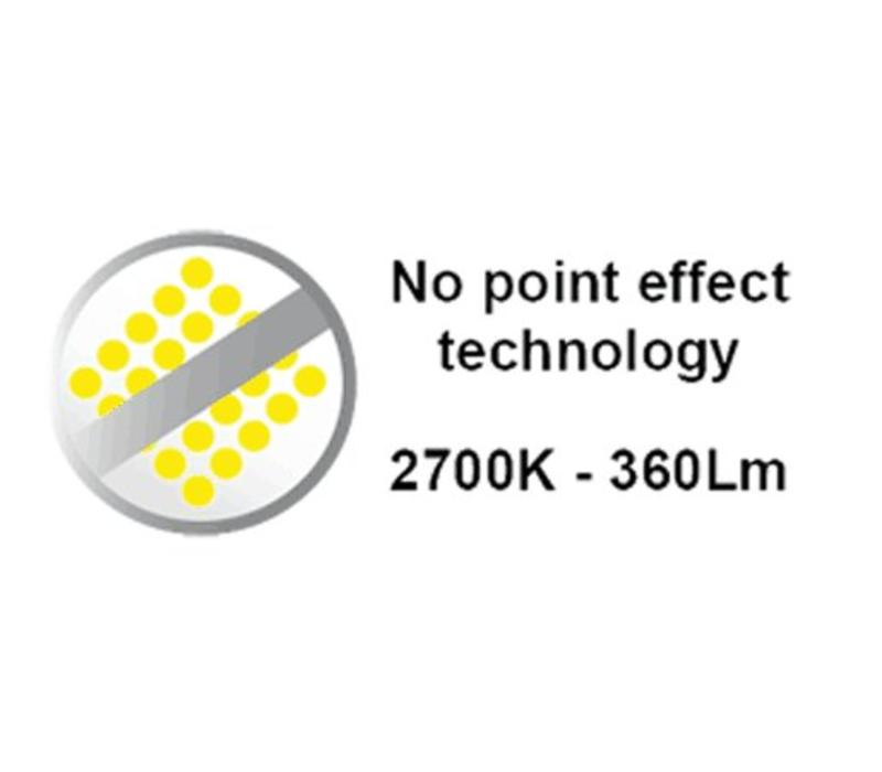 SMALLY XS PLUS + dimbare RL LED driver