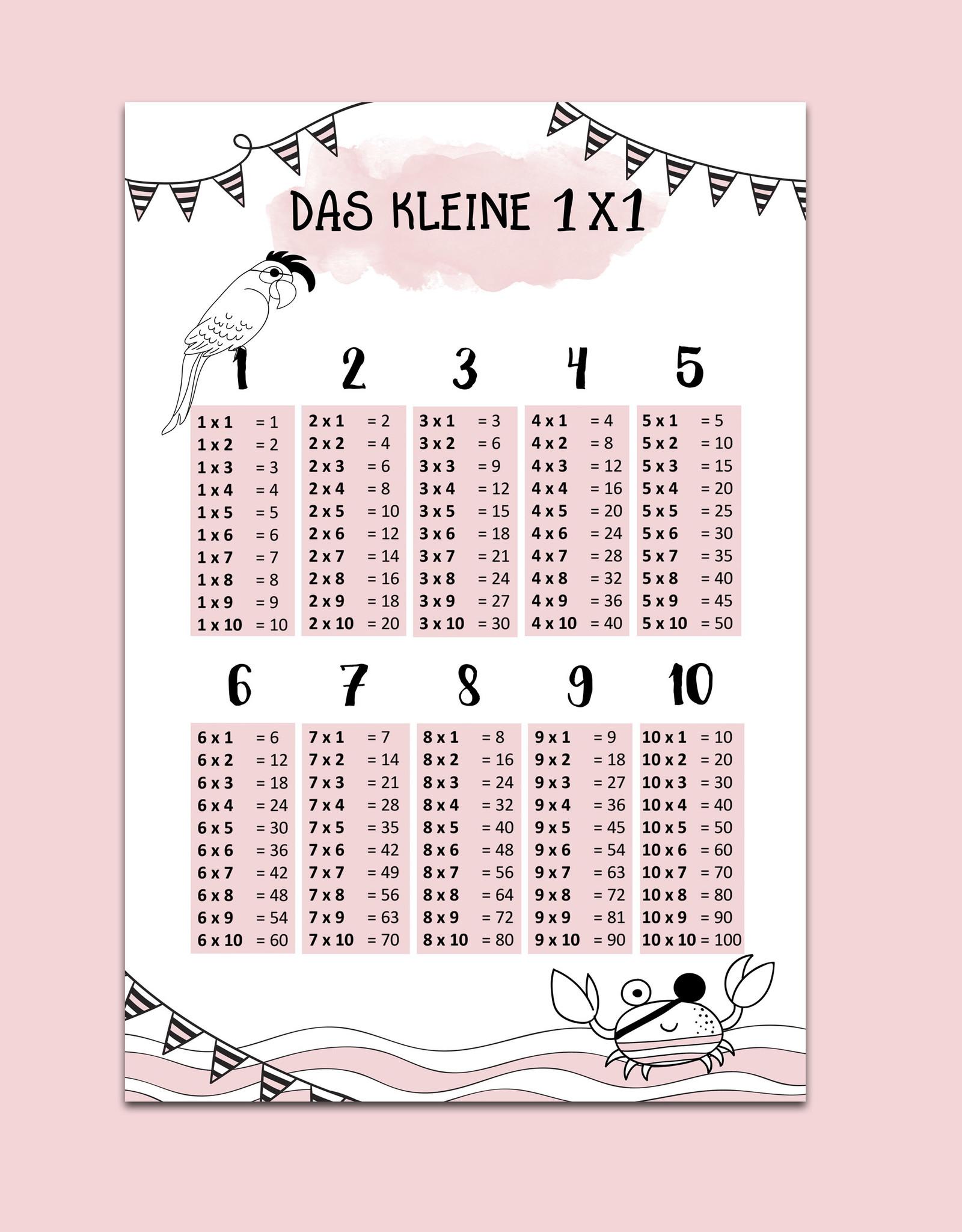 """Poster """"Das kleine 1x1"""" für Jungen oder Mädchen Kinderposter Lernposter Grundschule groß"""