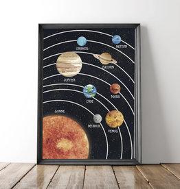 Sonnensystem Poster Kinder