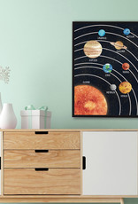 Sonnensystem Poster Kinder Lernposter Grundschule