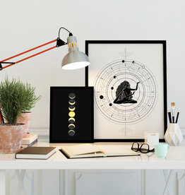 Poster Set Mondphasen Astrologie