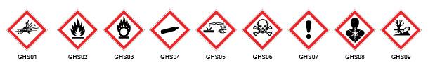 CLP Gefahrstoffsymbole