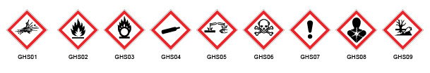 CLP danger symbols