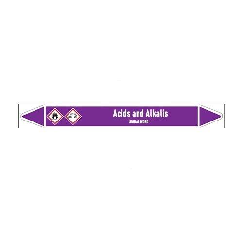 Leidingmerkers: Oxalic acid | Engels | Zuren en basen