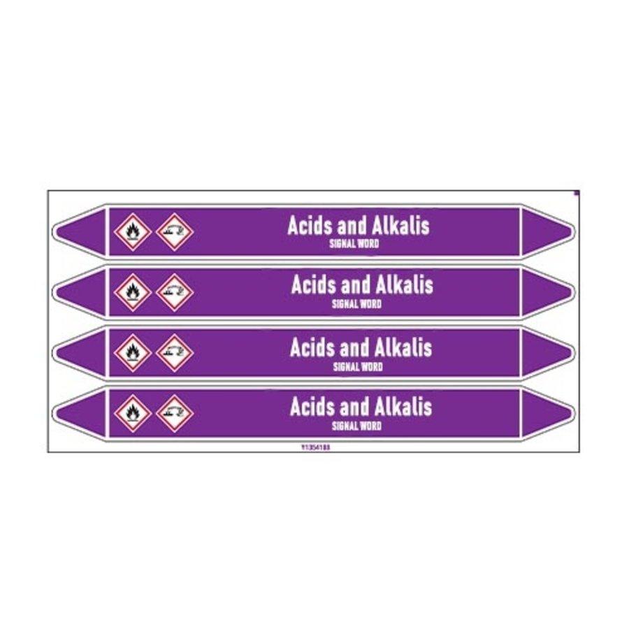 Leidingmerkers: Oxalic acid   Engels   Zuren en basen
