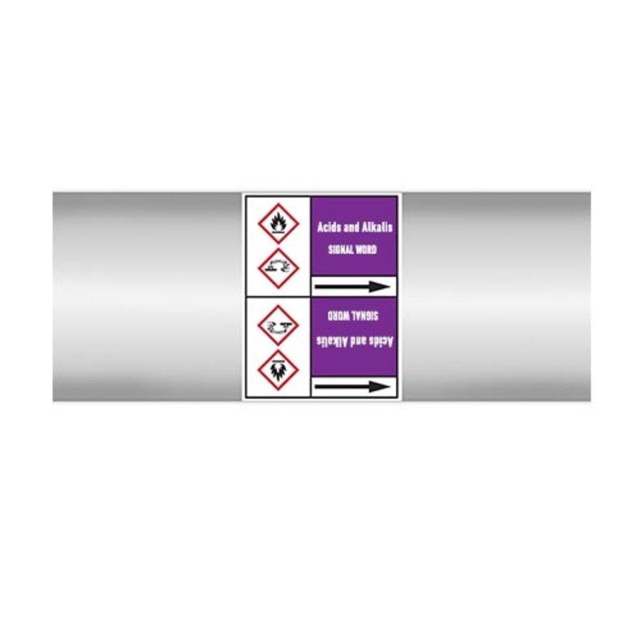 Leidingmerkers: Sodium fluoride | Engels | Zuren en basen