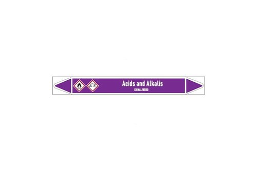 Pipe markers: Sulphuric acid | English | Acids and Alkalis
