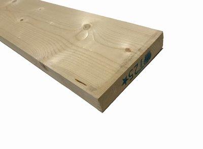 Vuren Plank 28x145mm Geschaafd