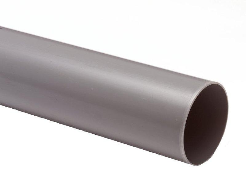 Ronde Dakgoot van 125 mm met kraal