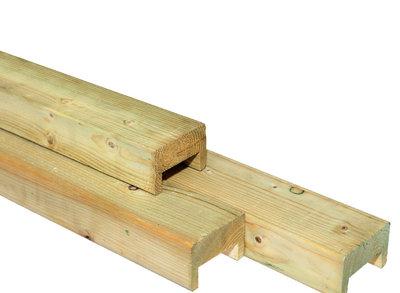 Afdeklat rechthoekig geïmpregneerd grenen (3-planks tussenruimte)