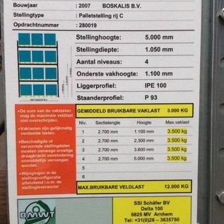 Palletstelling Schäfer gebruikt