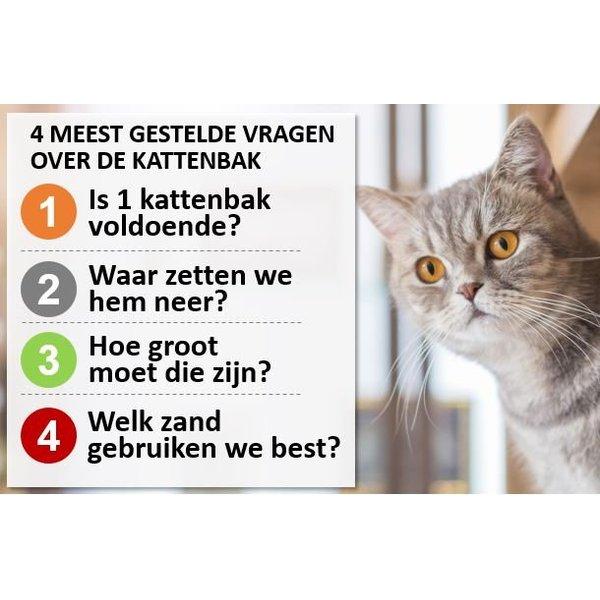 Info Pagina: Kattenbakbeleid TIPS