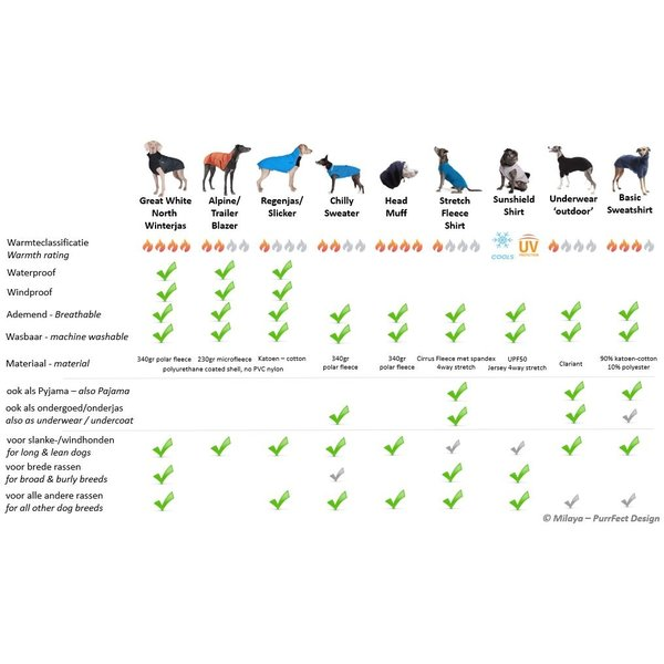AID: Overview of our different dog coats