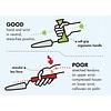Able2 Handig tuingereedschap -tuinvork met ergonomische handgreep