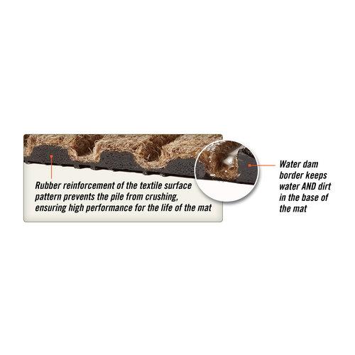 Professionele schrapende en absorberende mat voor binnen, antraciet