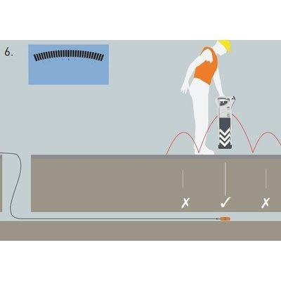 C.Scope Doorvoerhaspel voor Sonde tot 100m