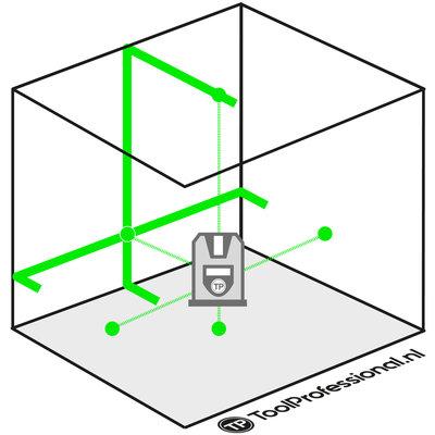 DeWalt DCE0825D1G-QW Groene Kruislijnlaser + 5 Loodpunten