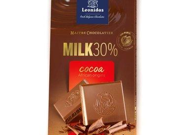 Chocolate Bars & Tablets