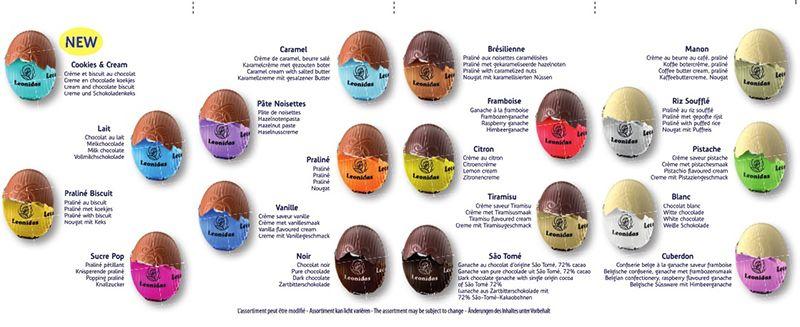 19 kleine köstlichen Ostereier