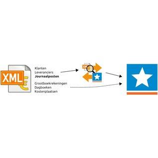 SnelKoppeling.eu XML Audit-File Importeren: Accountview > SnelStart