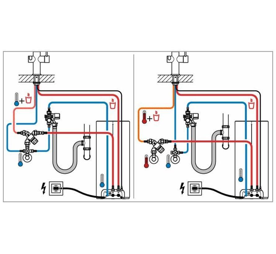 Red® Duo NEW L-uitloop chroom met  L-Size boiler