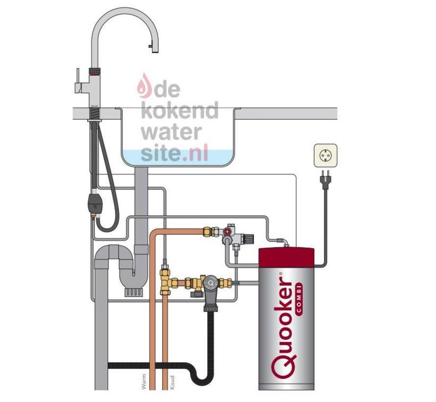Flex Zwart  met COMBI+ reservoir