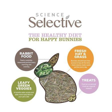 Supreme Selective Kaninchen ohne Getreide 1,5 kg Rabbit Run