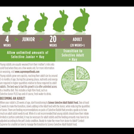 Supreme Selective Rabbit Junior 1,5 kg
